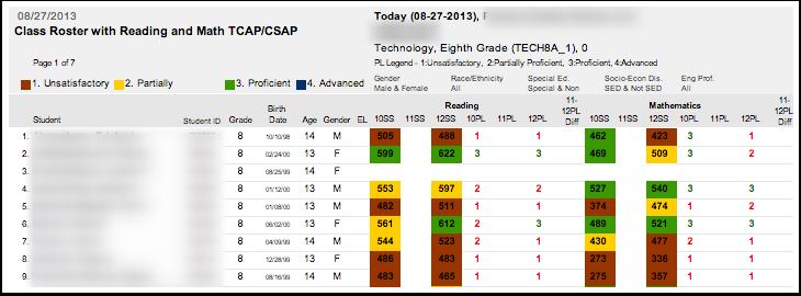 TCAP/CSAP Class Roster Reports