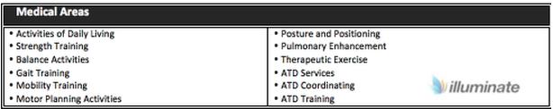 Medical Areas- PTA