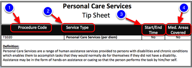Tip Sheet- Personal Care
