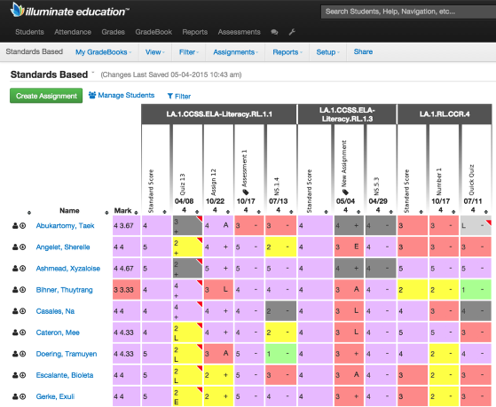 Overview of a Standards-Based Gradebook