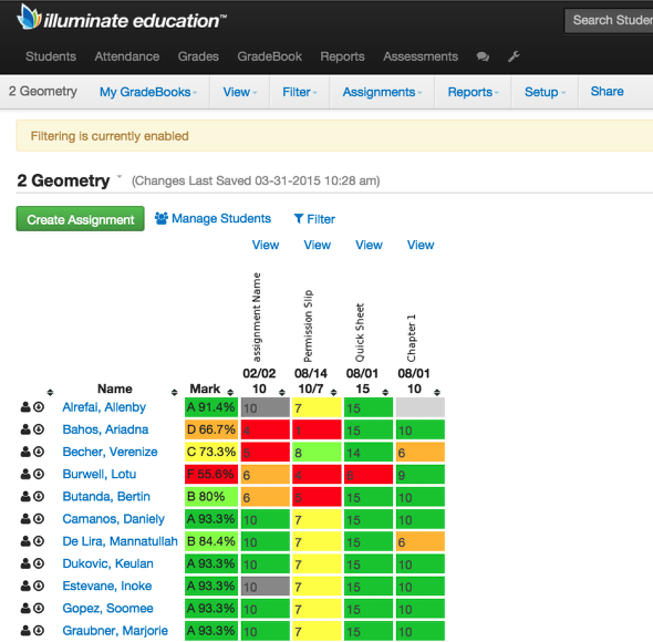 Overview of a Points-Based Gradebook