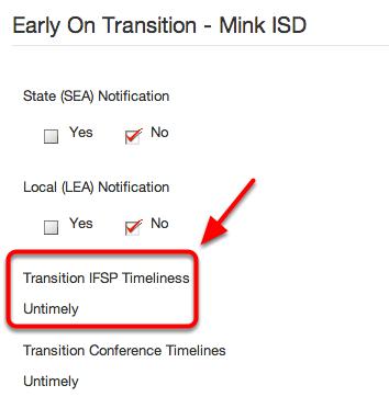 Transition IFSP