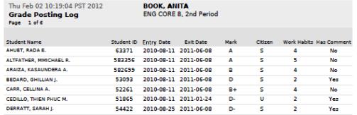 Class/Section Grade Check