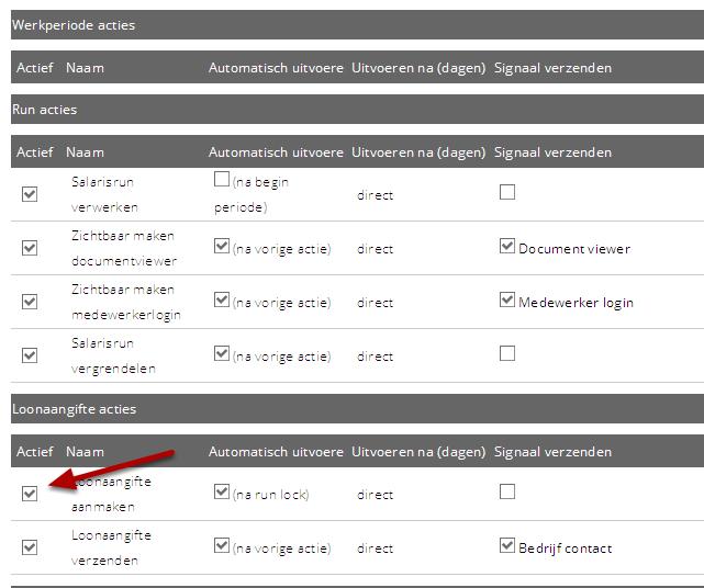 loonaangifte verzenden voor twee bedrijven met n lh nummer nmbrs payroll nl. Black Bedroom Furniture Sets. Home Design Ideas