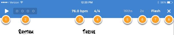 The Metronome Toolbar