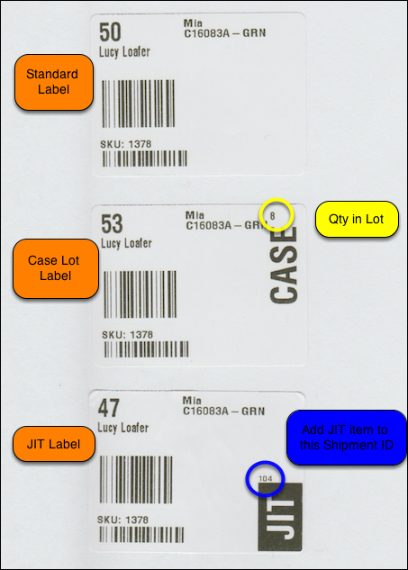 Lot Labels