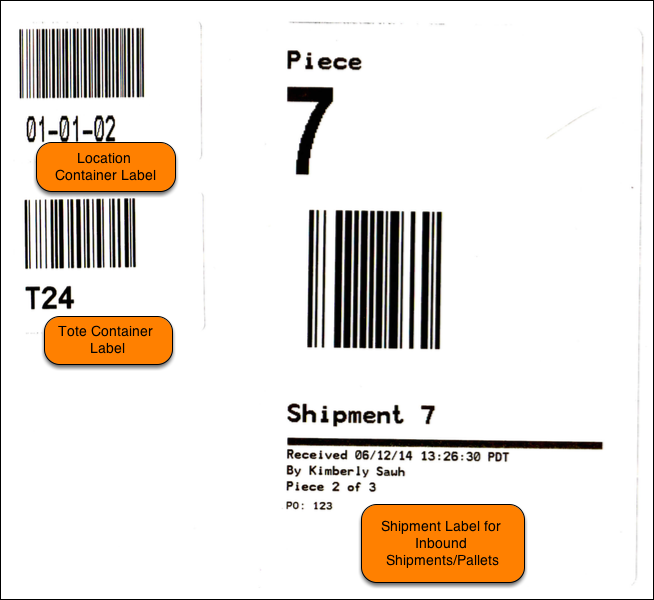 Container Labels and Inbound Shipment/Pallet Labels