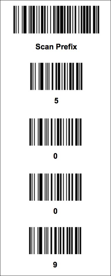 Programming Guide Symbol Motorolazebra Ls1203 Scanners Retailops