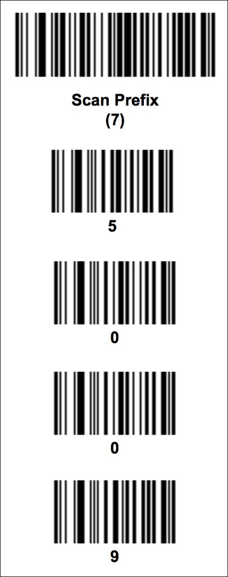 Programming Guide Symbol Motorolazebra Li4278 Scanners Retailops