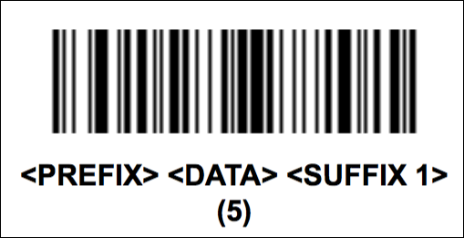 Programming Guide: Symbol (Motorola/Zebra) LI4278 Scanners