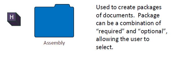 Assembly Folder Type