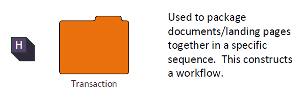 Transaction Folder Type
