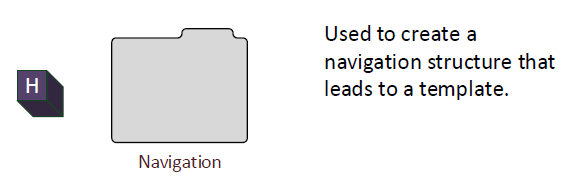 Navigation Folder Type