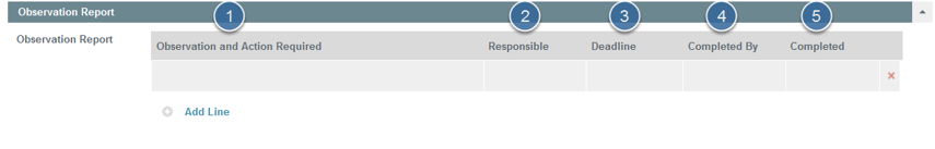 Report any Observations and Actions Required