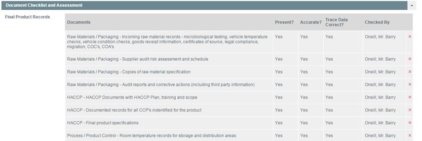 Define Document Checklist and Assessment