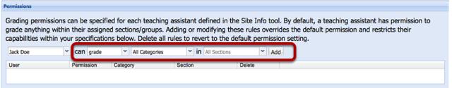 Select TA permissions.