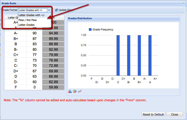 Use the drop-down menu to select a built-in Grade Scale.