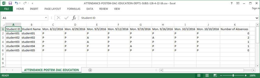 Example of a properly formatted CSV file.