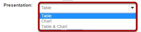 Select Presentation format.