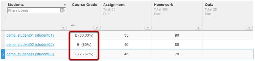 Cumulative grades after Homework is graded.