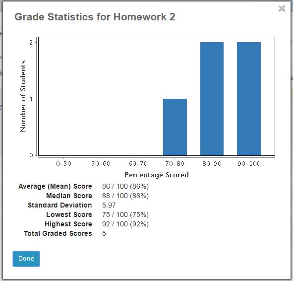 View Grade Statistics.
