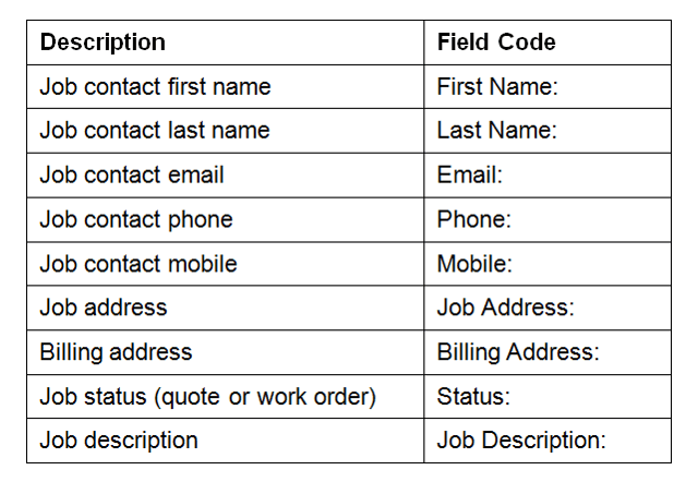 These are the available Field Codes: