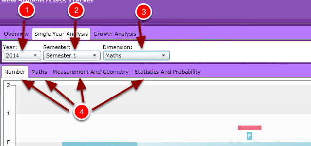 Step 4: Selecting Specific Data to view