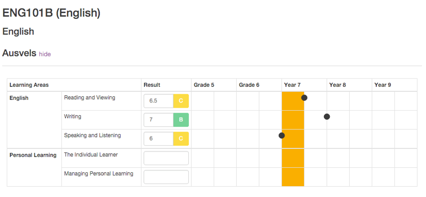 Begin by selecting any of the results box and start entering your scores