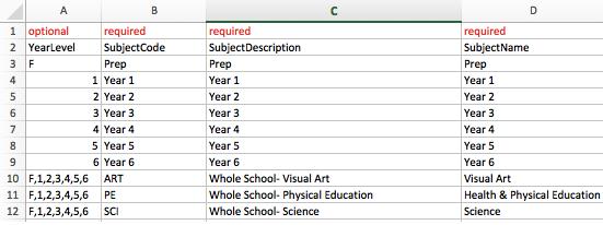 Input Subject Code, Subjects Description & Subject Name