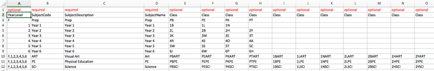 Worksheet 2: Importing your Subjects and assigning the Cohorts/Classes to those subjects