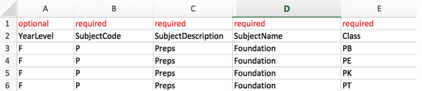 Option 3: Adding one subject multiple times with one class per line