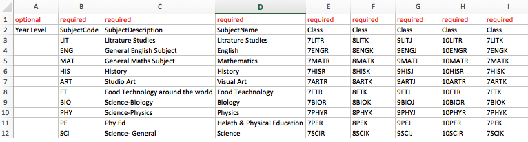 Input Subject Code, Subjects Description & Subject Name