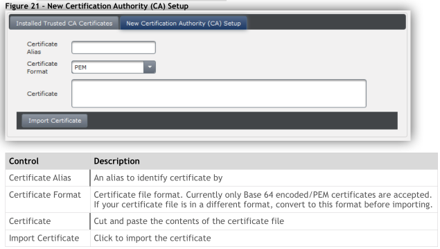 Setup New Certificate Authority