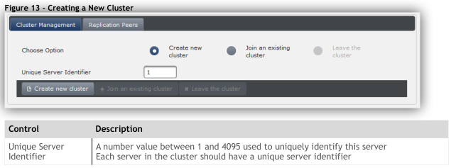 Creating a New Cluster