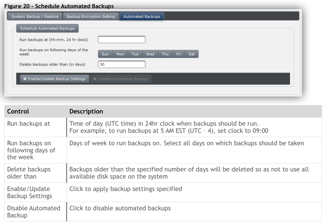 Automated Backups