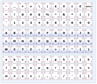 Alpha – 99 Cells
