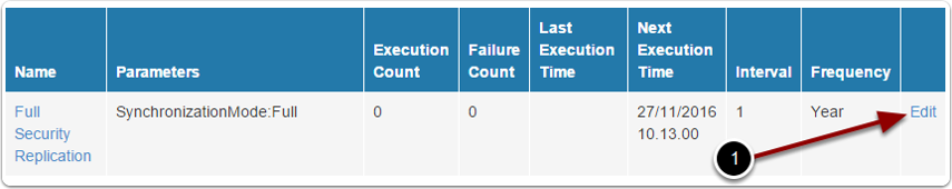 Prepare a manual security replication execution