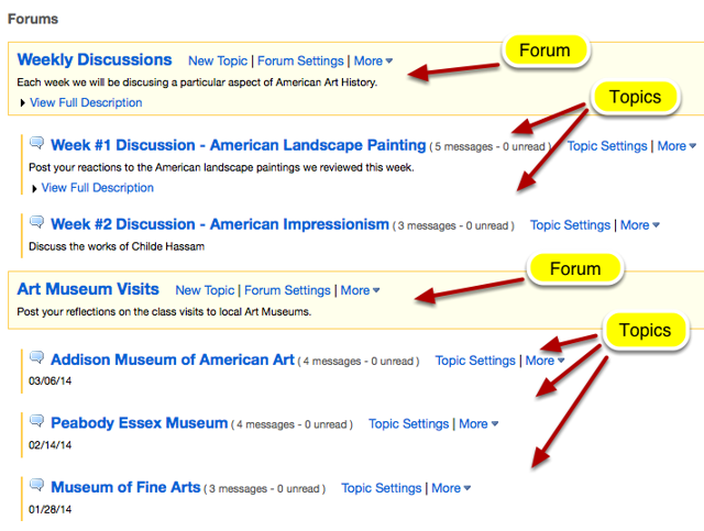 Example of Multiple Forums with Multiple Topics: