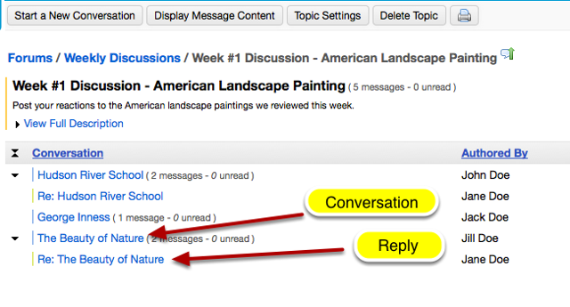 Example of a Topic with Conversations and Replies: