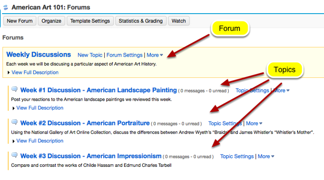 Example of Forum with multiple Topics: