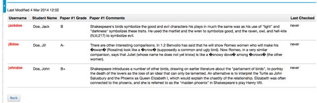 View class feedback.