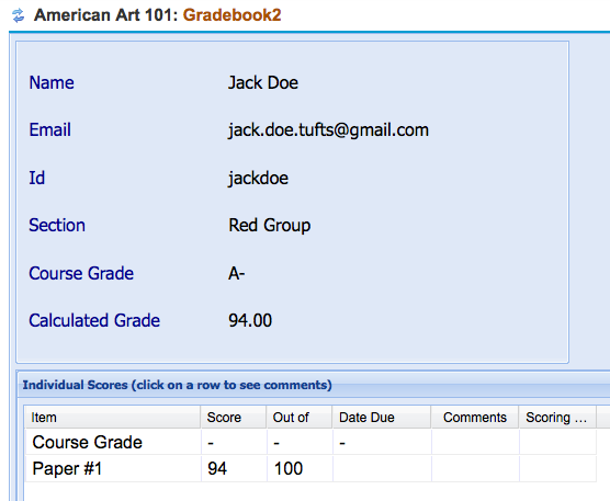 Example: How a student sees grade in the Gradebook2 tool.