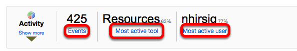Another way to view details about site Activities is to click the individual Activity items.