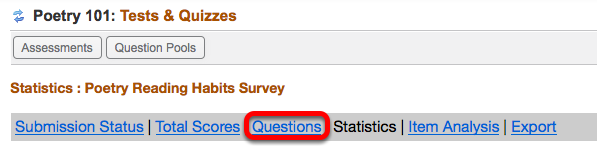 To view the responses to individual questions click Questions.