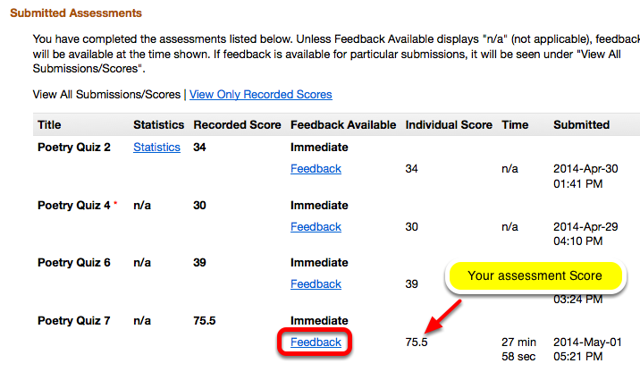 Under Submitted Assessments, for the selected assessment, click Feedback.
