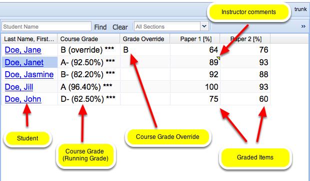 Example: Spreadsheet Panel