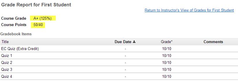 Example: Extra Credit item in Gradebook with no categories.