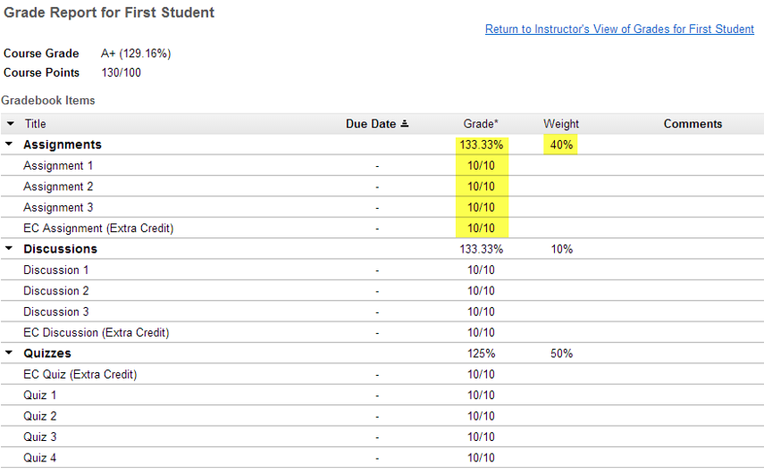 Example: Extra Credit items within weighted categories.