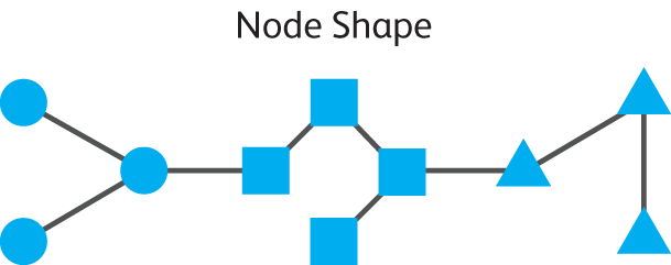 node shape network visualization