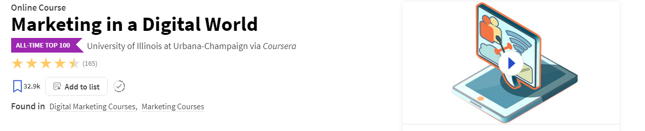 Coursera's Digital Marketing Specialization